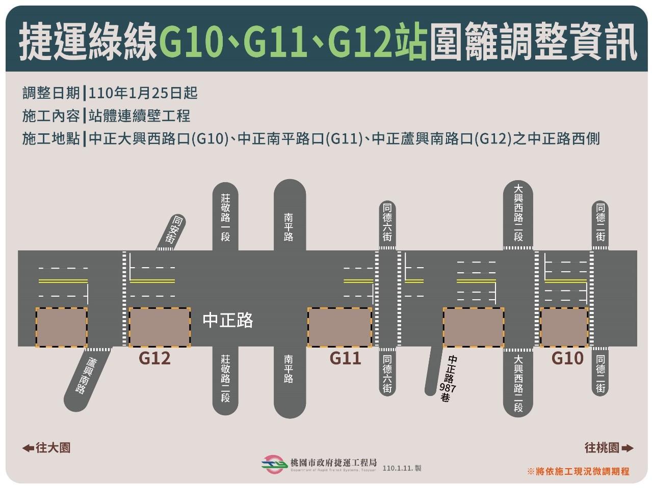捷運綠線G10、G11、G12站圍籬調整資訊